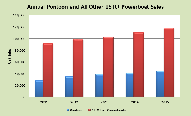 Pontoon_vs_Market
