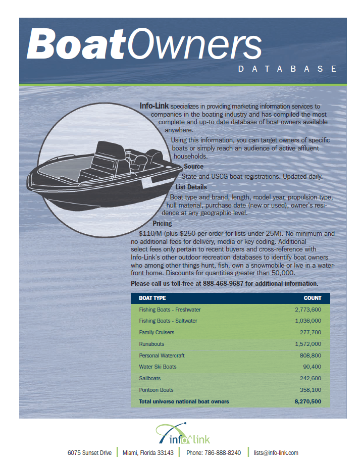 BoatOwnersPreview